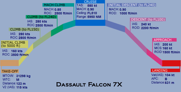Falcon 900 Engine Diagram Parts Auto Parts Catalog And